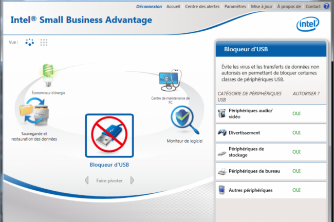 L'interface SBA