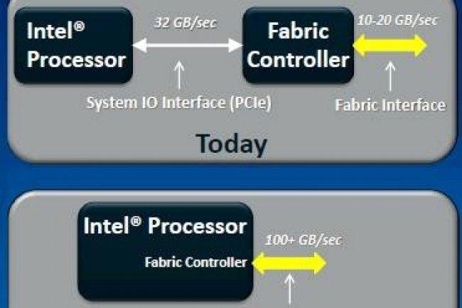 IDF 2012 : Intel va greffer un contrôleur fabric sur ses puces Xeon