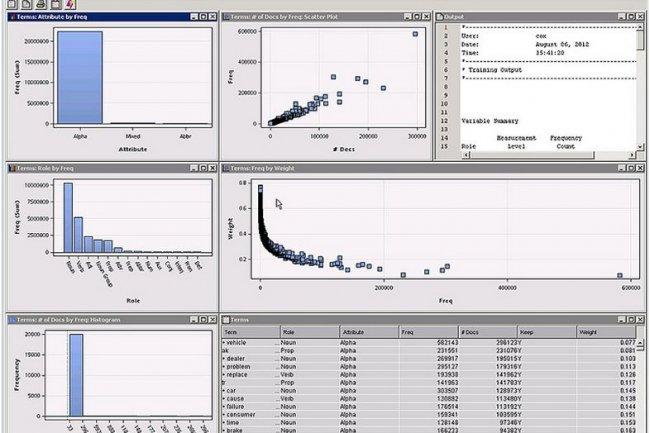 Le text mining peut maintenant s'appliquer à d'importants volumes de textes avec l'offre High-Performance Analytics Server de SAS (crédit : SAS)