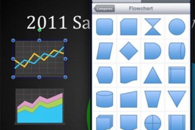 QuickOffice pour iPad fourni aux abonnés Google Apps