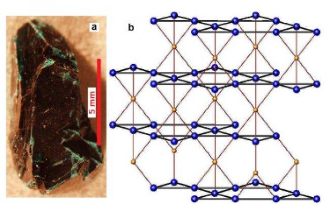 Le cristal et le phénomène de Long range entanglement Crédit Photo: D.R