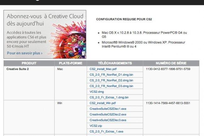 Une erreur technique laisse la CS 2 d'Adobe en téléchargement libre.