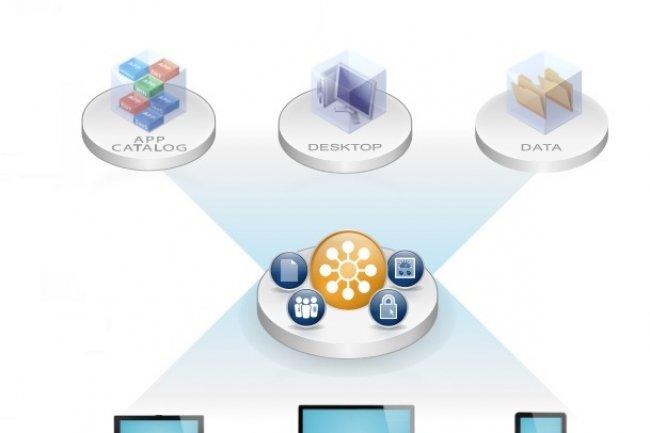 Avec Horizon Suite, VMware renforce son offre mobile