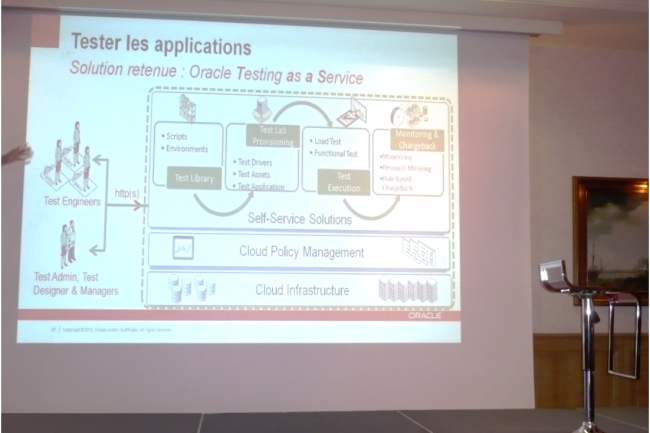 Un environnement de test en libre service constitué avec Enterprise Manager 12c d'Oracle. (cliquer sur l'image pour l'agrandir)