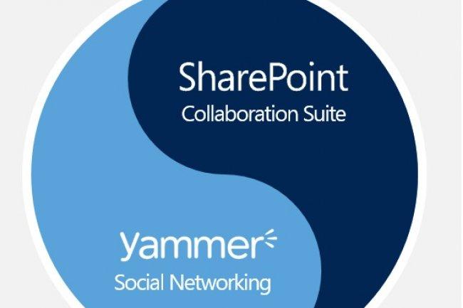 SharePoint/Yammer : une intégration prometteuse, mais à long terme