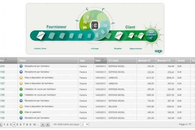 La première année d'abonnement au service eFacture est gratuit jusqu'au 30 septembre 2013. Il coûtera 200 euros HT par an ensuite. (cliquer sur l'image)