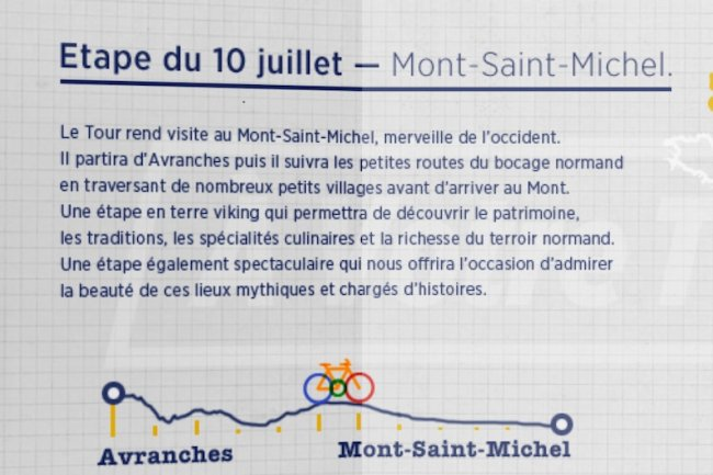 Google Maps suit aussi le Tour de France