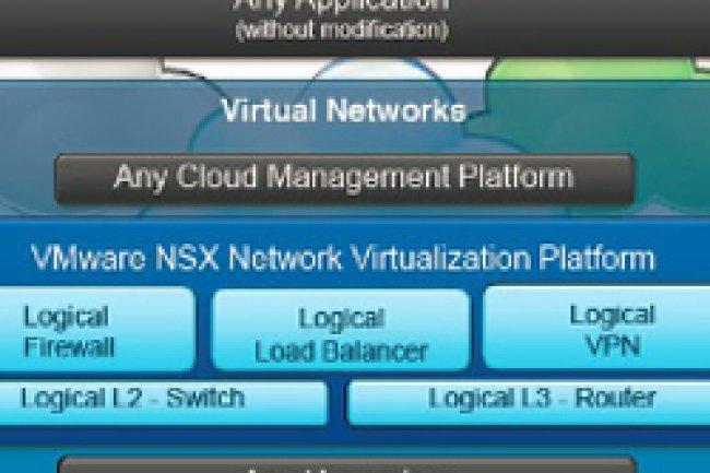 La technologie NSX présentée par VMware Crédit Photo: D.R