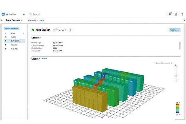 L'appliance OneView rationalise les tâches opérationnelles communes pour la gestion des serveurs virtualisés