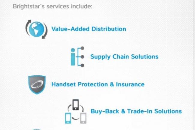 Le rachat de 57% du capital de Brightstar permettra � Softbkank de se renforcer sur le march� de la  t�l�phonie mobile. Cr�dit: D.R