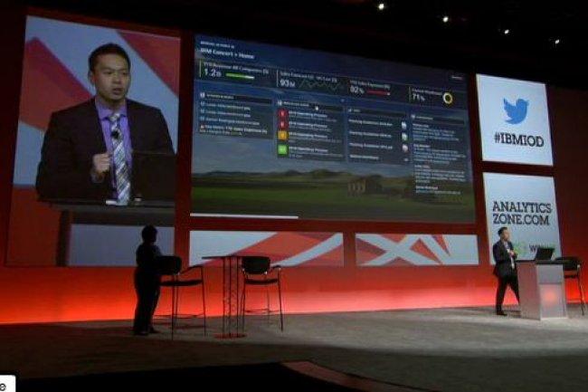 IBM Concert est une plateforme décisionnelle collaborative qui permet d'analyser des données en temps réel avec ses collègues.