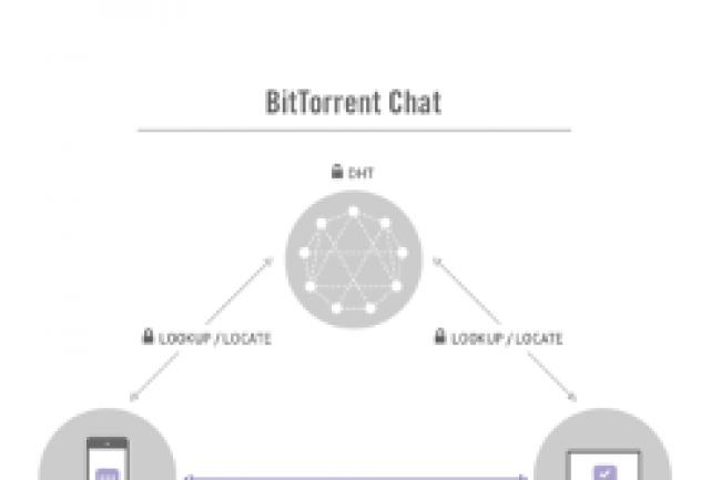 BitTorrent a donné quelques explications techniques sur sa messagerie instantanée sécurisée. Crédit Photo: D.R