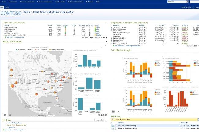 Microsoft fait entrer son ERP Dynamics AX dans Windows Azure.