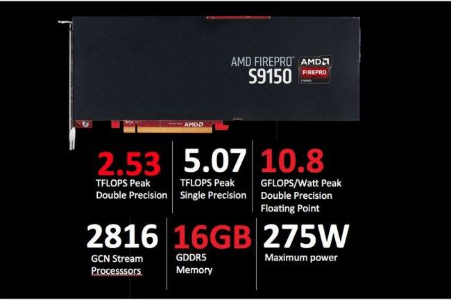Selon AMD, sa puce graphique FirePro S9150 pr�sente une performance de 2,53 t�raflops en pic en double pr�cision.