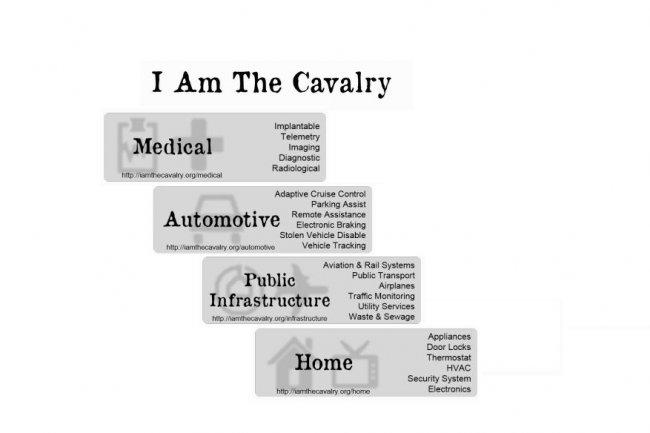 Le groupe « I Am the Cavalry » réunit des chercheurs préoccupées par la sécurité des terminaux qui peuvent avoir un impact direct sur la sécurité des utilisateurs.