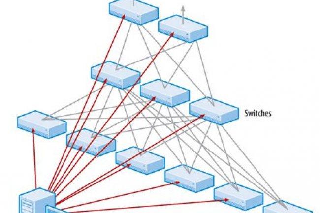 Le Software-Defined Networking permet à un contrôleur externe de diriger toute l'infrastructure de commutation et de routage. (Crédit : D.R.)