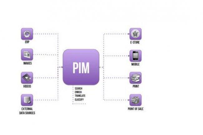 Akeneo développe une solution de PIM qui harmonise les informations sur les produits dans un référentiel central. (crédit : D.R.)