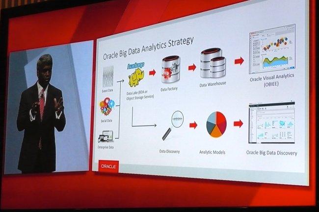 Oracle sort un nouvel outil d'exploration et de visualisation pour les Big Data. (Cliquer sur l'image / crédit photo : LMI)
