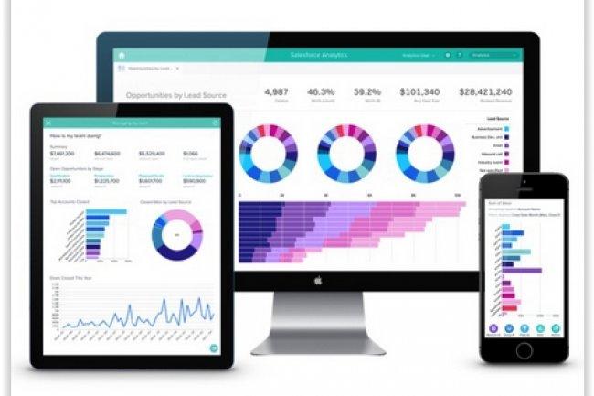 Wave sera vendu séparément des autres applications de Salesforce. (crédit : D.R.)