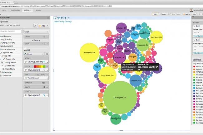 Platfora Big Data Analytics peut exécuter des requêtes, générer des rapports et afficher les ensembles de données de façon synthétique.