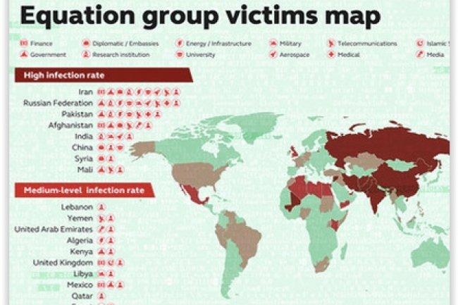 Kaspersky a réalisé une carte des pays ciblés par le groupe Equation et son malware qui s'attaque au firmware des disques durs. (crédit : D.R.)
