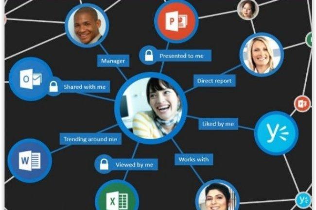 Microsoft a indiqué que l'accès à Office Delve se fera sans frais supplémentaire pour les clients Office 365. (crédit : D.R.)