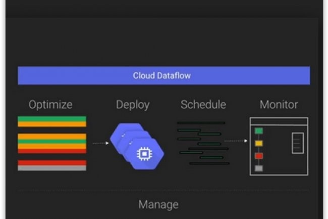 Le service de traitement de données temps réel de Google, Cloud Dataflow, a été lancé en beta. (crédit : D.R.)