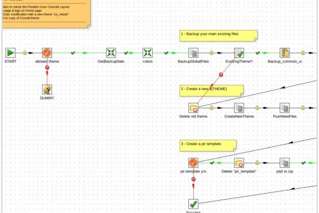 RichRelevance utilise un �ventail de briques BI et big data Open Source dont la solution Pentaho Data Integration utilis�e pour g�rer ses flux de donn�es. (cr�dit : D.R.)