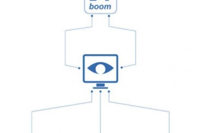 La solution BOOM (Business Open Operations Manager) dévelopée par Blue Elephant Systems augmente la productivité des opérations informatiques. Crédit: D.R.