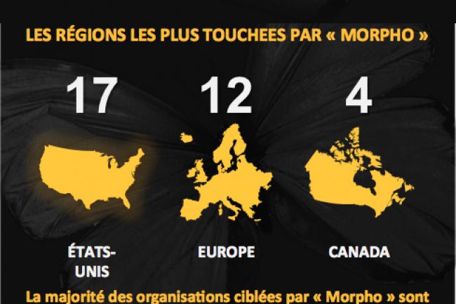 Cette année, la France obtient le 14ème rang mondial et le 6ème rang européen des pays où la cybercriminalité est la plus active.