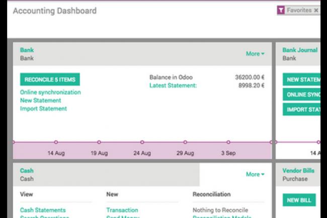 Payante, l'édition Enterprise de l'ERP Odoo est commercialisée par l'intermédiaire de partenaires. Elle propose de nombreuses fonctionnalités supplémentaires par rapport à la version communautaire dont la déclinaison mobile. (crédit : D.R.)