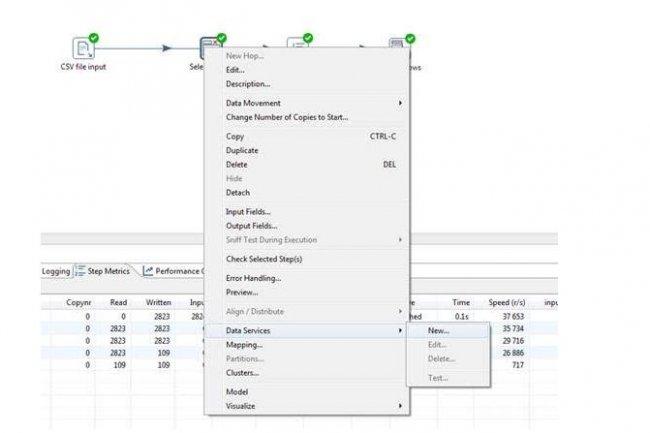Pentaho permet de définir une source de données à la volée à partir de la console utilisateur de l'ETL pour l'utiliser avec l'outil d'analyse. (crédit : D.R.)