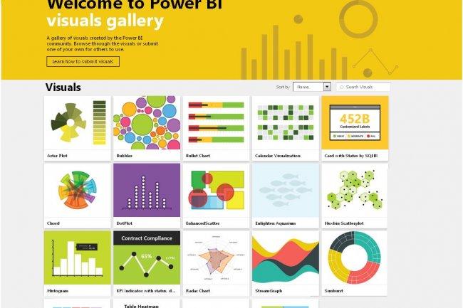 Microsoft étend les visualisations de Power BI grâce aux
