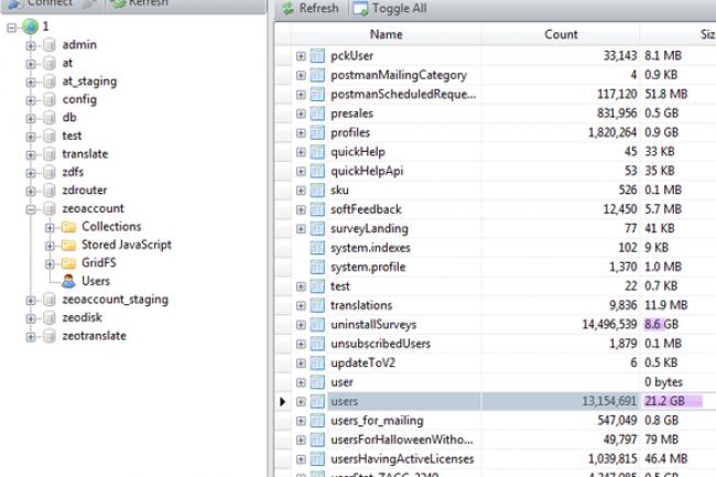 Chris Vickery a fourni cette capture d'écran sur Reddit comme preuve qu'il avait consultée la bases de données en ligne MacKeeper.