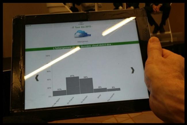 Evals.fr, l'outil d'interaction d'A2JV, utilisé pour dynamiser les échanges avec la salle au cours de l'IT Tour 2015, a été particulièrement apprécié par les participants. (crédit : D.R.)