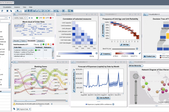 Verspieren a retenu les solutions de SAS (Visual Analytics et Visual Statistics) pour accélérer le calcul des risques.
