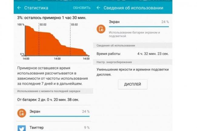 Le Galaxy S7 de Samsung pourrait disposer d'une autonomie record, selon Eldar Murtazin, un bloggeur russe qui a publié des captures sur l'utilitaire de gestion de la batterie. Crédit: D.R