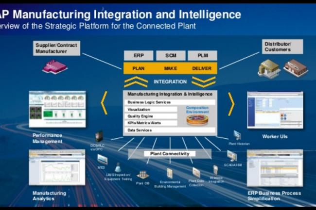 La plateforme Manufacturing Integration and Intelligence (xMII) de SAP a bénéficié d'un lot de correctifs en ce début février. (crédit : D.R.)