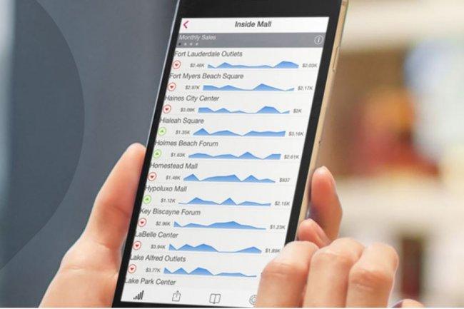 L'une des offres de visualisation de données sur mobile de Roambi est combinée avec le service de stockage en ligne Box. (crédit : D.R.)