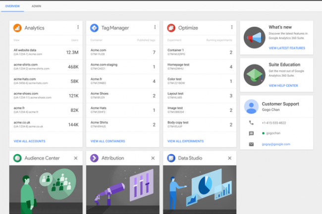 Interface de la solution Analytics 360 Suite de Google. (crédit : D.R.)