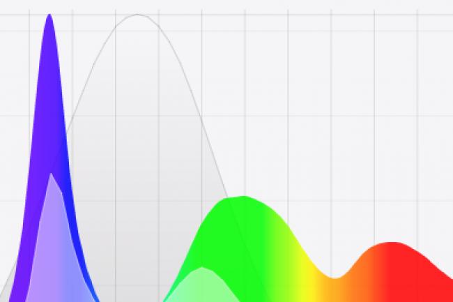F.lux permet de réduire la colorimétrie de l'écran afin de réduire la tension des yeux. (crédit : D.R.)