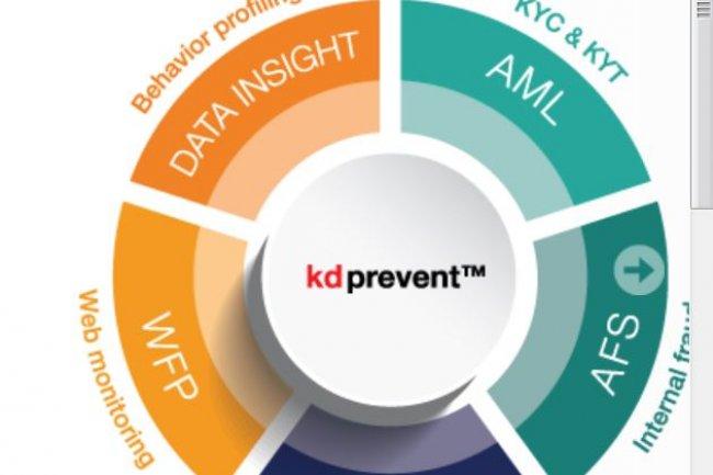 Le  groupe de services informatiques polonais Impaq tire une partie de ses revenus de KD Prevent, une suite logicielle anti-fraude destinée au secteur bancaire. (Crédit: D.R.)