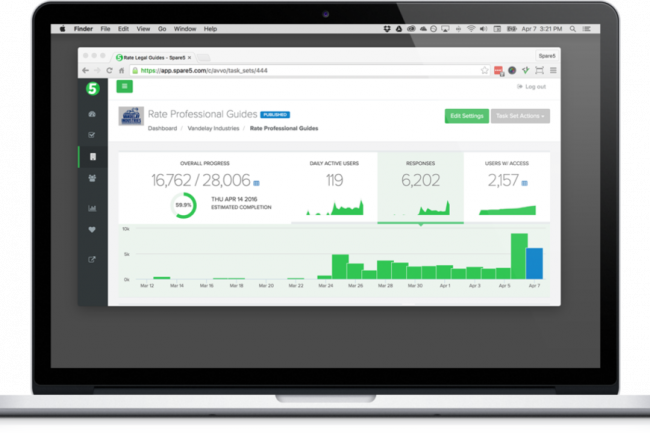 Spare5 combine l'apprentissage machine avec la perspicacité humaine pour aider les entreprises à comprendre leurs données.