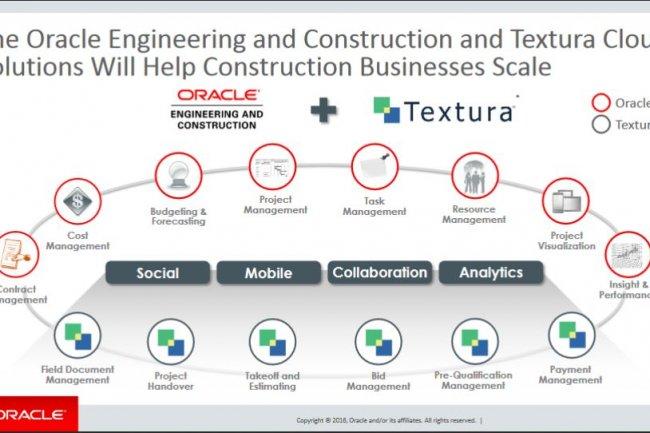 Les services cloud rachetés avec Textura complètent ceux de l'offre Construction & Engineering d'Oracle. (crédit : D.R.)