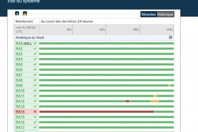 Les services de Salesforce ont été interrompues une dizaine d'heures en Amérique du Nord.