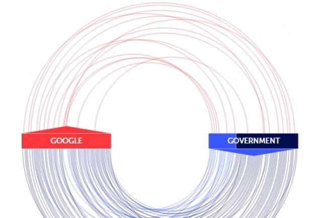 Depuis 2005, alors que 65 membres de gouvernements europ�ens ont rejoint Google seulement 15 ont effectu� le trajet inverse. (cr�dit : CfA)