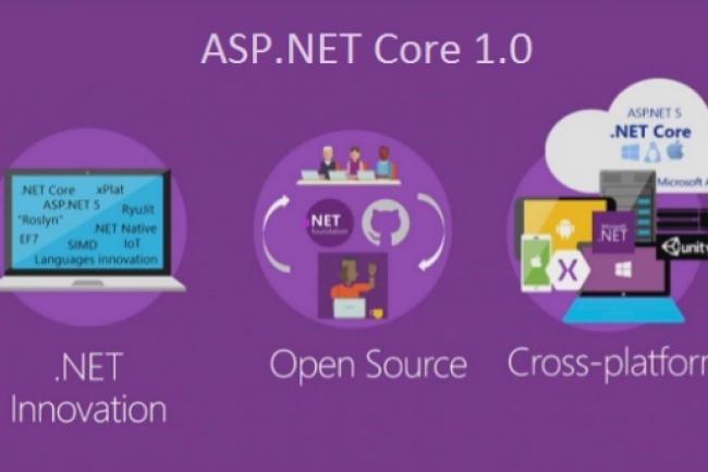 L'ouverture de .NET en open source avait �t� annonc�e par Microsoft en 2014. (cr�dit : D.R.)