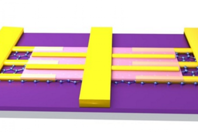 Les condensateurs en graphène imaginés par les chercheurs de l'EPFL permettront de répondre simultanément aux demandes de performance en haute fréquence, de miniaturisation et de faible consommation. (Source: EPFL)