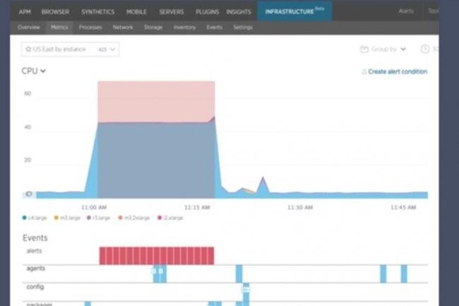 New Relic suit les performances du cloud en mode DevOps