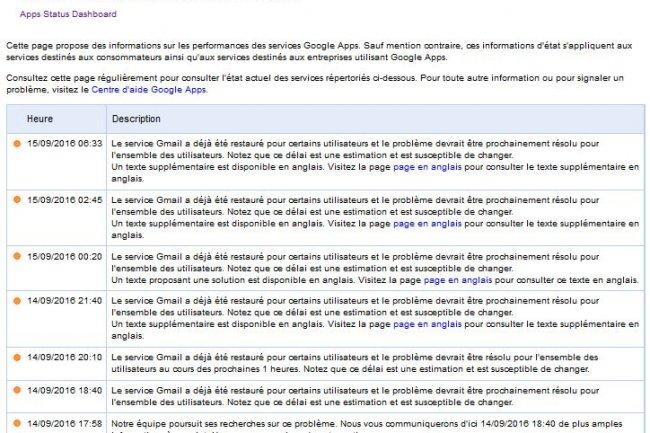 Hier soir,  les utilisateurs de Gmail aux Etats-Unis, au Royaume-Uni et en France n'ont pas pu accéder à leur messagerie. Crédit: D.R.